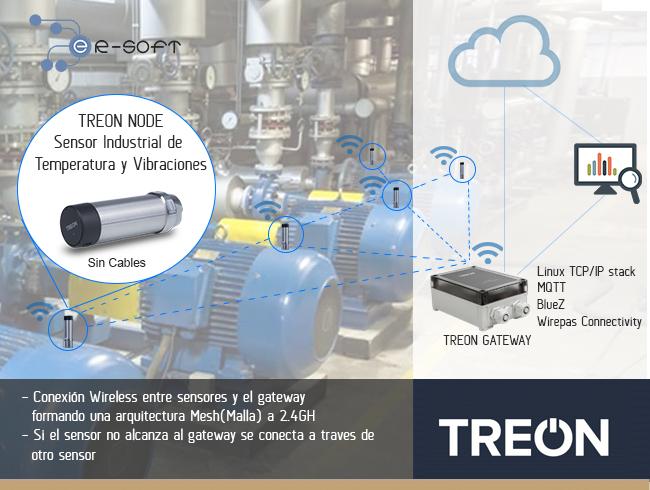 Soluciones inalámbricas para el cuidado y mantenimiento predictivo de equipos rotativos - Internet industrial de las cosas (IIoT)