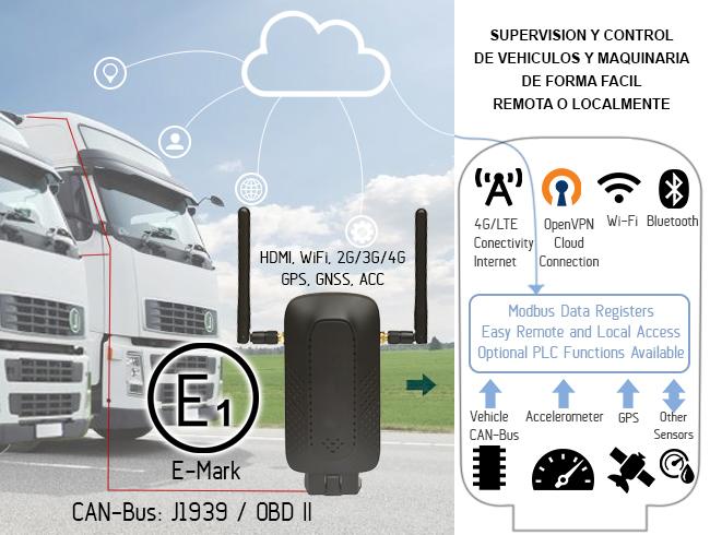 Control y supervisión de vehiculos de forma segura mediante VPN, obten los datos importantes de un vehiculo, flotas de vehiculos o maquinaria en la oficina de gestión.