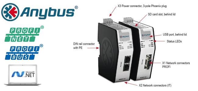 Anybus it-ot gateway profibus-profinet to .net ER-Soft