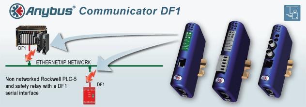 Anybus Communicator DF1 ER-Soft