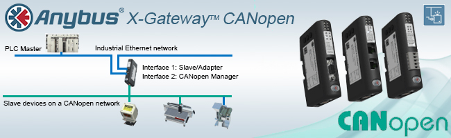 Anybus X-Gateway CANopen to Ethernet ER-Soft