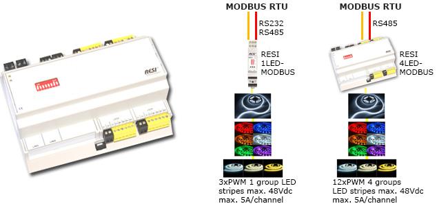 Modulos de Control para Iluminación de 1 o hasta 4 tiras de LEDs con Comandos Modbus RTU