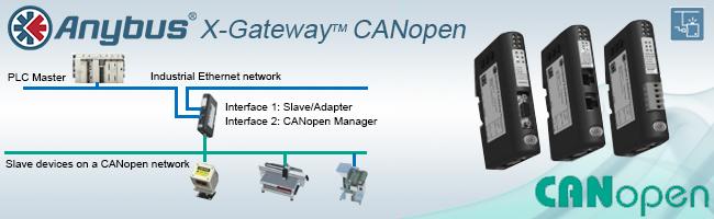 Anybus X-Gateway, Pasarelas con interface CANOpen Maestro a redes Ethernet Daisy-Chain o cualquier otro Bus de Campo