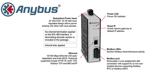 Nueva pasarela de Anybus para comunicar con redes BACnet IP