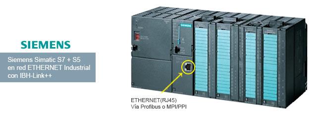 Adaptador de Red para Siemens Simatic S5 y S7 en Red MPI, PPI y Profibus (con Diagnóstico) y tod.o en Red Ethernet Industrial con IBH-Link++
