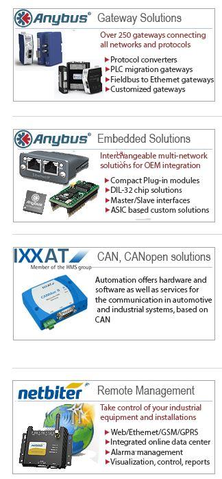 IXXAT - Expertos en: CAN, CANopen, Ethernet Industrial, Wireless & Tunneling, - Nuevo miembro de la familia...
