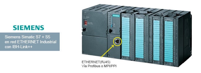 Siemens Simatic S7 + S5 en Red Ethernet Industrial con IBH-Link++