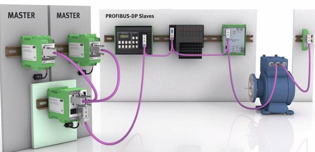 PRS de Comsoft, Dos Maestros redundantes controlando tu red Profibus