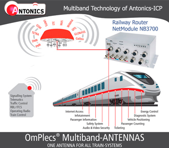Instalacion Internet Robusto para Trenes, Buses e Industria… Routers de NetModule + Antenas Antonics…