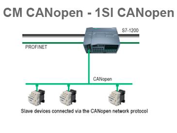 Modulo CAN y CanOpen para Siemens PLC S7-1200 y ET200S: CM-CANopen y 1SI CANopen