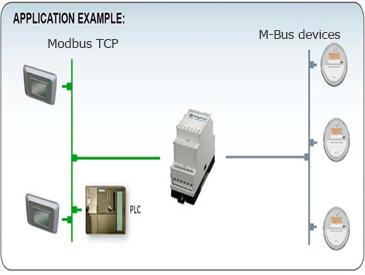 M-Bus: Lectura de Medidores (AMR - Automatic Meter Reading) para Contadores de Agua, Electricidad, Gas y Calefaccion...