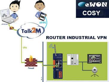 eWON Cosy 131 - Acceso Remoto a cualquier Instalación en el Mundo