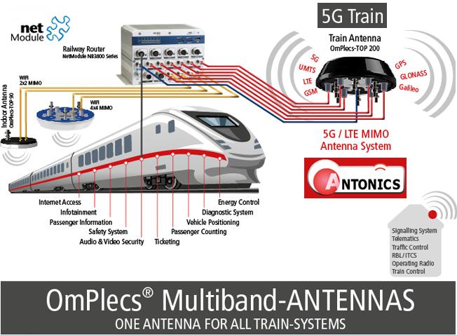 Soluciones de comunicación ER-SOFT para el sector ferrovial