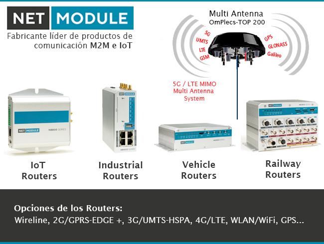 NetModule conecta de forma segura a todas tus Instalaciones, fijas o móviles