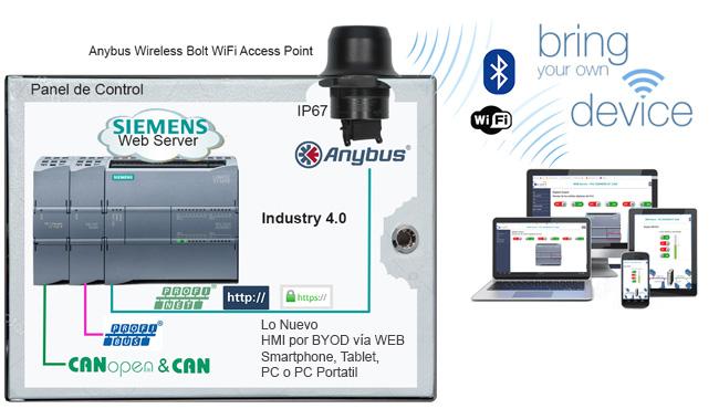 Anybus Wireless Bolt - Siemens S7-1200, La solucion BYOD para Armarios y Paneles de Control