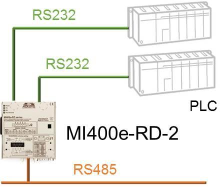 MI400e-RD