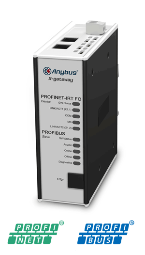Anybus X-gateway – PROFIBUS Slave - PROFINET-IRT FO Device