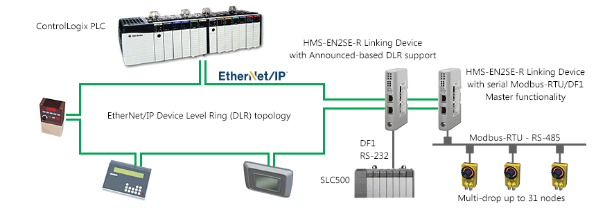 serial-to-ethernet-ip-linkingdevice