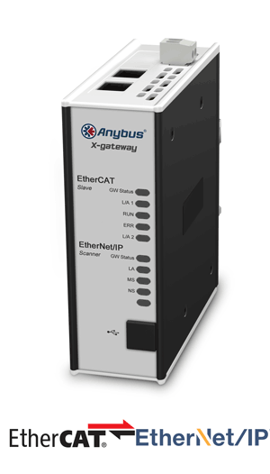 Anybus X-gateway – EtherNet/IP Scanner - EtherCAT Slave