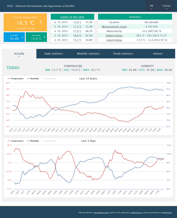 Example of a PHP application with graphs and measurement statistics from TME or TH2E. Source codes free to download.