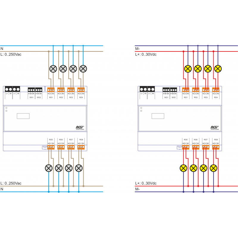 RESI-8CO-xxx-CABLING3.png
