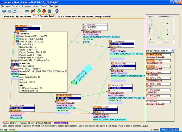 NetDecoder Ethernet Network View