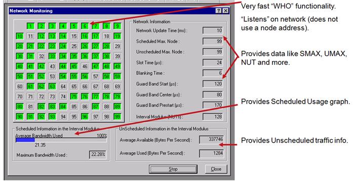 NetDecoder ControlNet Network View