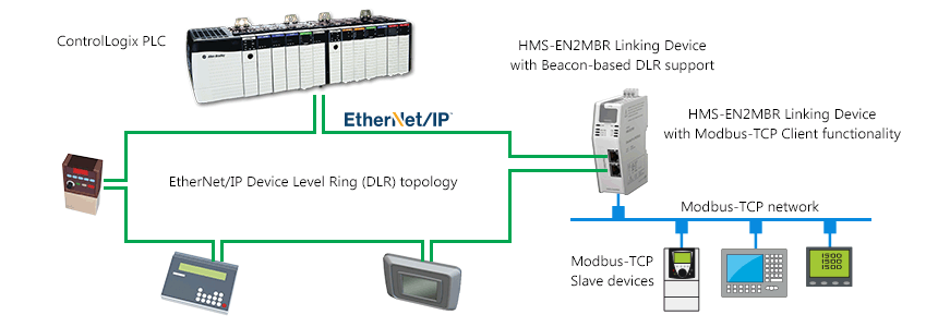 Er Soft Ethernet Ip To Modbus Tcp Linking Device